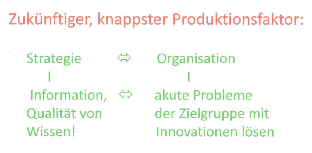 Blog-Ziel: Produktionsfaktor Wissen zur Verfügung stellen!