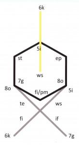 Kooperations-Netzwerk analog dem Atom-Netzwerk Deuterium