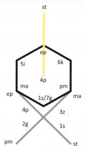 Wirkung im Strategie-Netzwerk analog dem Antiatom-Netzwerk als Wirkungsgefüge.