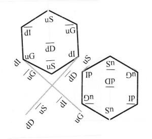 Helium 3 Variante