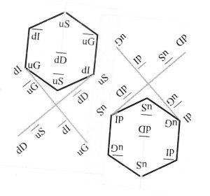 Helium 4 Spez