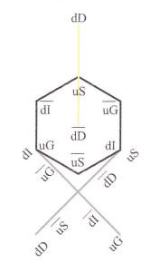 Deuterium-Atom D